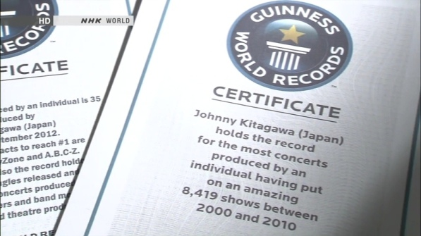 Guinness World Records Certificate (the most concerts produced)